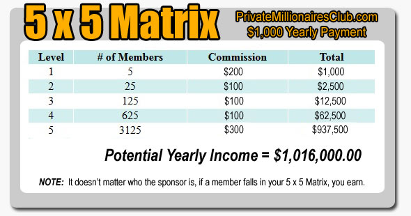 financial fitness club matrix 02